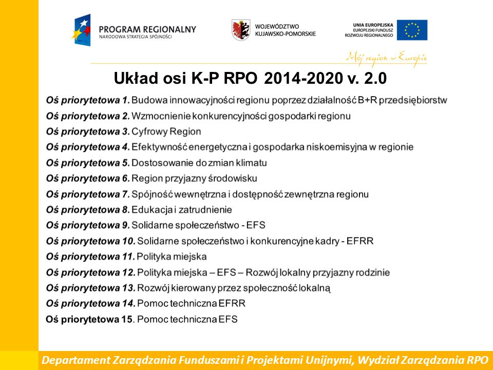 Departament Zarządzania Funduszami i Projektami Unijnymi, Wydział Zarządzania RPO Regionalny Program Operacyjny Województwa Kujawsko-Pomorskiego na lata 2014-2020 FunduszZaangażowane środki (EUR) Udział funduszów w programie Europejski Fundusz Rozwoju Regionalnego 1 331 070 00078% Europejski Fundusz Społeczny375 430 00022% RAZEM1 706 500 000100%