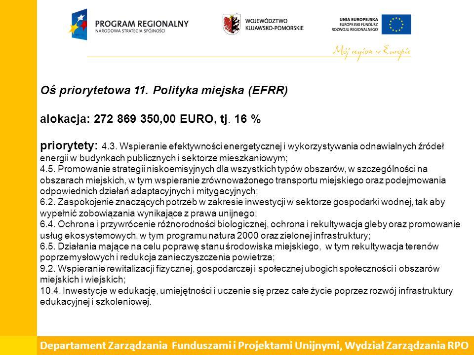 Oś priorytetowa 11. Polityka miejska (EFRR) alokacja: 272 869 350,00 EURO, tj.