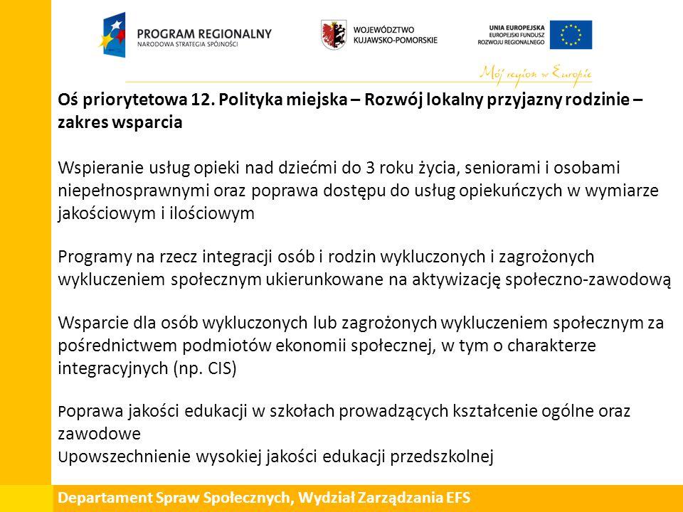 Departament Spraw Społecznych, Wydział Zarządzania EFS Oś priorytetowa 12.