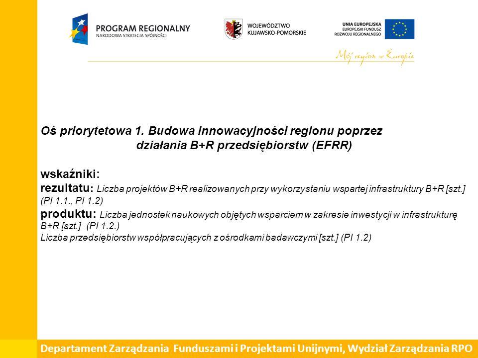 Departament Zarządzania Funduszami i Projektami Unijnymi, Wydział Zarządzania RPO Oś priorytetowaFunduszWsparcie UE (EUR)Udział w całej Alokacji (%) Oś 1 Budowa innowacyjności regionu poprzez działalność B+R przedsiębiorstw EFRR 66 553 500,003,9 % Oś 2 Wzmocnienie konkurencyjności gospodarki regionu EFRR 226 281 900,0013,3 % Oś 3 Cyfrowy regionEFRR 46 587 450,002,7 % Oś 4 Efektywność energetyczna i gospodarka niskoemisyjna w regionie EFRR 66 553 500,003,9 % Oś 5 Dostosowanie do zmian klimatuEFRR 13 310 700,000,8 % Oś 6 Region przyjazny środowiskuEFRR 46 587 450,002,7 % Oś 7 Spójność wewnętrzna i dostępność zewnętrzna regionu EFRR 339 422 850,0019,9 % Oś 8 Edukacja i zatrudnienieEFS 96 110 080,005,6 % Oś 9 Solidarne społeczeństwo – EFSEFS 140 786 250,008,3 % Oś 10 Solidarne społeczeństwo i konkurencyjne kadry – EFRR EFRR 186 349 800,0010,9 % Oś 11 Polityka miejska EFRR 272 869 350,0016,0 % Oś 12 Polityka miejska – EFS - Rozwój lokalny przyjazny rodzinie EFS 114 130 720,006,7 % Oś 13 Rozwój kierowany przez społeczność lokalnąEFRR EFS 31 228 950,001,8 % Oś 14 Pomoc Techniczna EFRREFRR 46 587 450,002,7 % Oś 15 Pomoc Techniczna EFSEFS 13 140 050,000,8 % Razem EFRREFRR 1 331 070 000,0078,0 % Razem EFSEFS 375 430 000,0022,0 % ŁĄCZNIE 1 706 500 000,00100,0 %