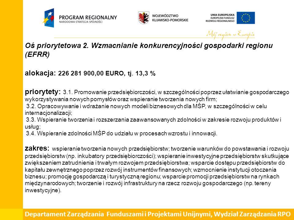 Departament Zarządzania Funduszami i Projektami Unijnymi, Wydział Zarządzania RPO poziomy ring-fencingów wg MRR z 30.07.2013 cel 1,2,3,4 - 38,3% alokacji RPO (EFRR+EFS) cel 4 - 13,1% alokacji RPO cel 9 - 7,8% alokacji RPO Łącznie na cele objęte minimalnym poziomem koncentracji środków: 46,1% planowanej alokacji dla RPO