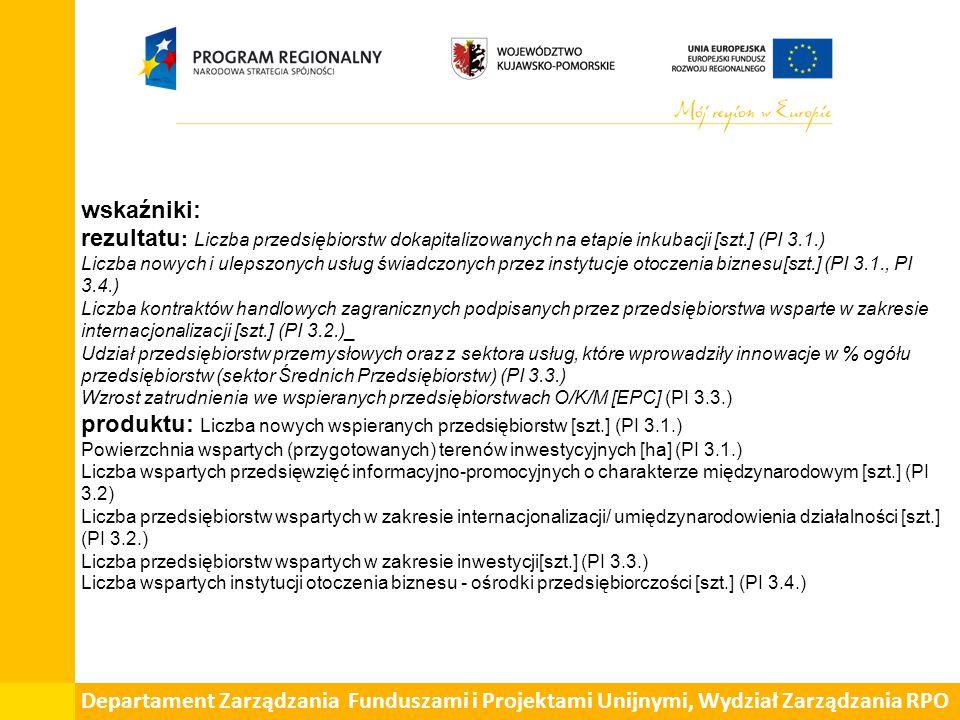 Oś priorytetowa 15.Pomoc techniczna (EFS) alokacja: 13 140 050,00 EURO, tj.