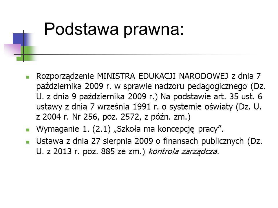 Podstawa prawna: Rozporządzenie MINISTRA EDUKACJI NARODOWEJ z dnia 7 października 2009 r. w sprawie nadzoru pedagogicznego (Dz. U. z dnia 9 październi