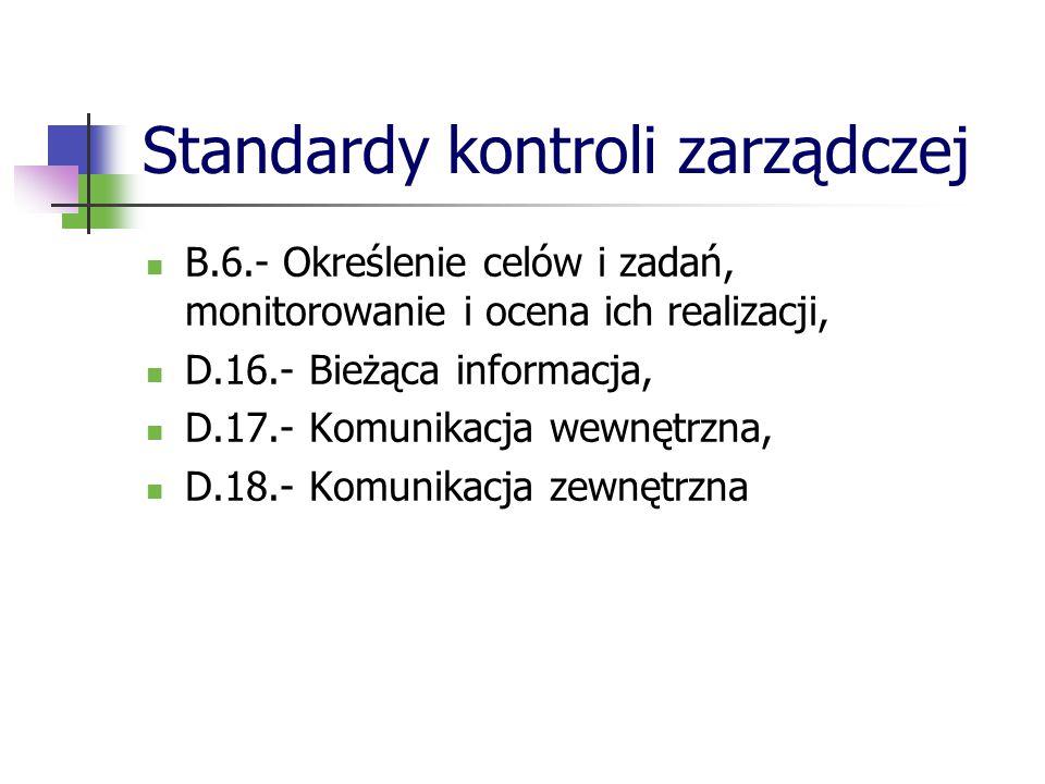 Standardy kontroli zarządczej B.6.- Określenie celów i zadań, monitorowanie i ocena ich realizacji, D.16.- Bieżąca informacja, D.17.- Komunikacja wewn