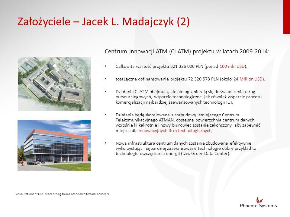 Założyciele – Jacek L. Madajczyk (2) Centrum Innowacji ATM (CI ATM) projektu w latach 2009-2014: Całkowita wartość projektu 321 326 000 PLN (ponad 100