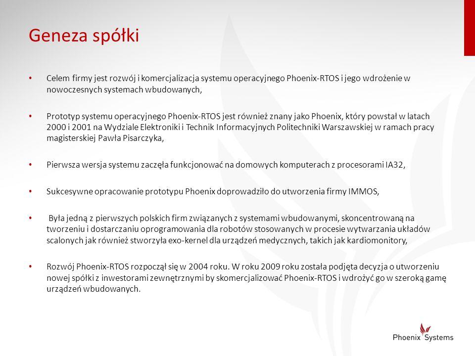 Geneza spółki Celem firmy jest rozwój i komercjalizacja systemu operacyjnego Phoenix-RTOS i jego wdrożenie w nowoczesnych systemach wbudowanych, Proto
