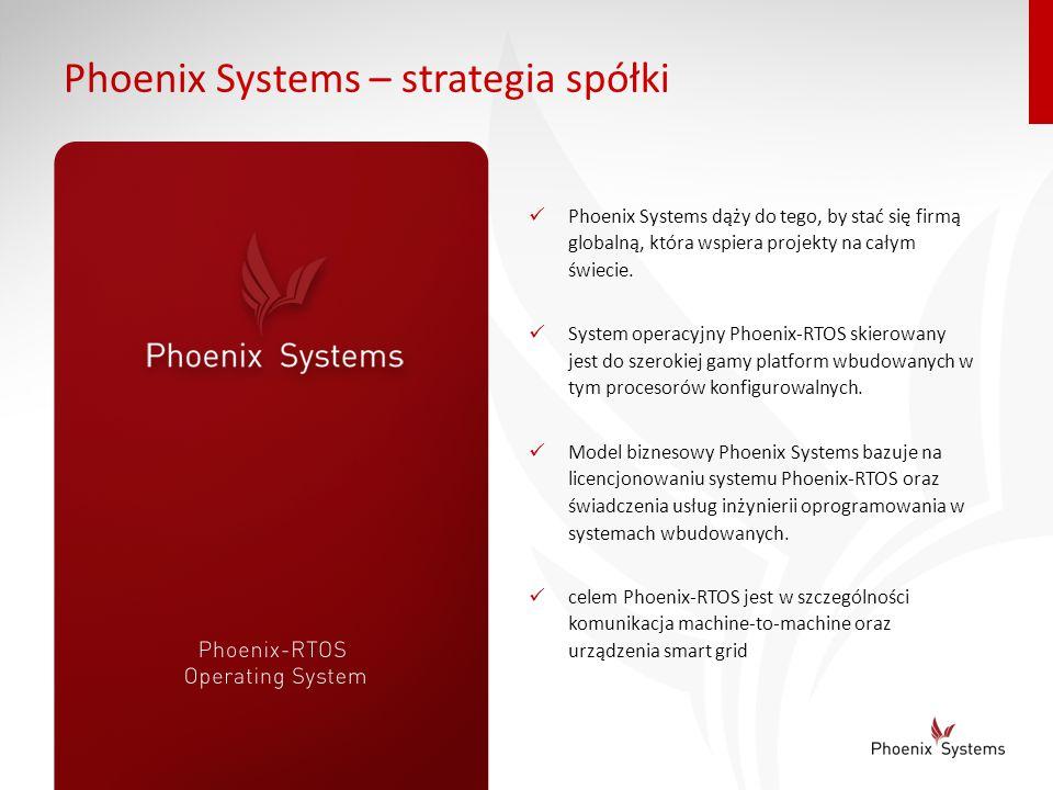 Phoenix Systems – strategia spółki Phoenix Systems dąży do tego, by stać się firmą globalną, która wspiera projekty na całym świecie. System operacyjn