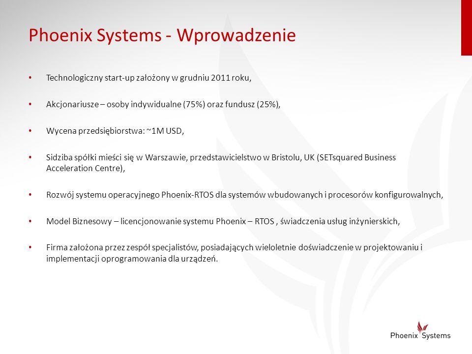 Phoenix Systems - Wprowadzenie Technologiczny start-up założony w grudniu 2011 roku, Akcjonariusze – osoby indywidualne (75%) oraz fundusz (25%), Wyce