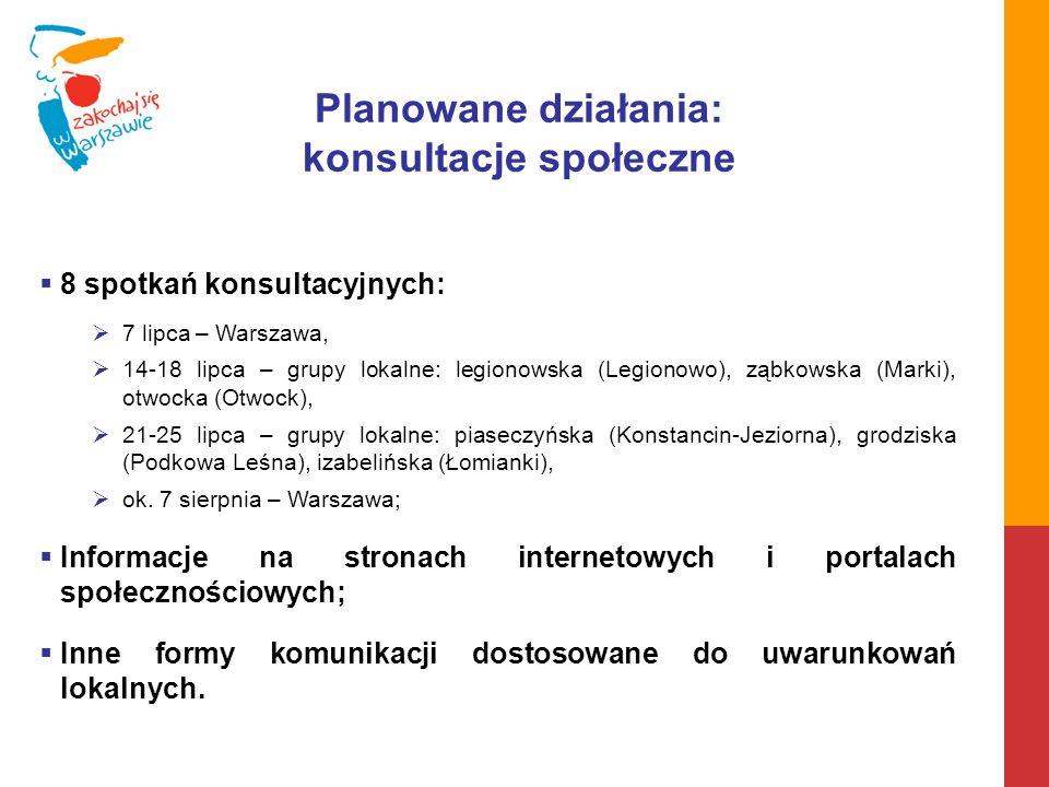 Planowane działania: konsultacje społeczne  8 spotkań konsultacyjnych:  7 lipca – Warszawa,  14-18 lipca – grupy lokalne: legionowska (Legionowo),