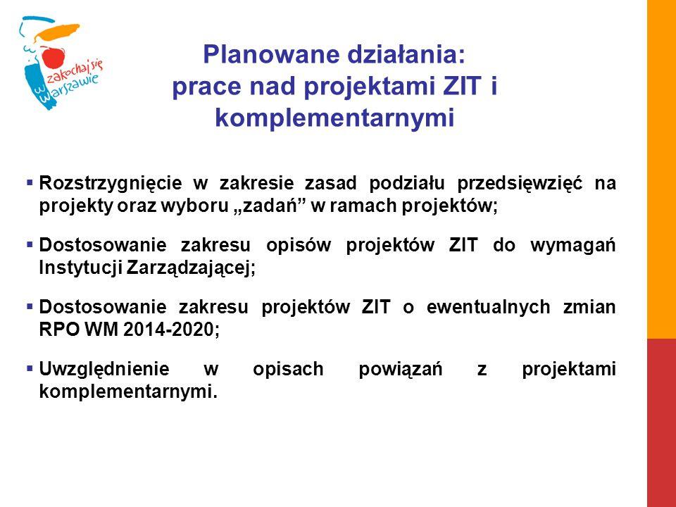 """Planowane działania: prace nad projektami ZIT i komplementarnymi  Rozstrzygnięcie w zakresie zasad podziału przedsięwzięć na projekty oraz wyboru """"za"""