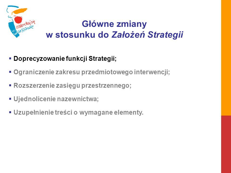 Główne zmiany w stosunku do Założeń Strategii: funkcja dokumentu  Strategia jako dokument wdrożeniowy:  środków Unii Europejskiej,  strategii Obszaru Metropolitalnego Warszawy.