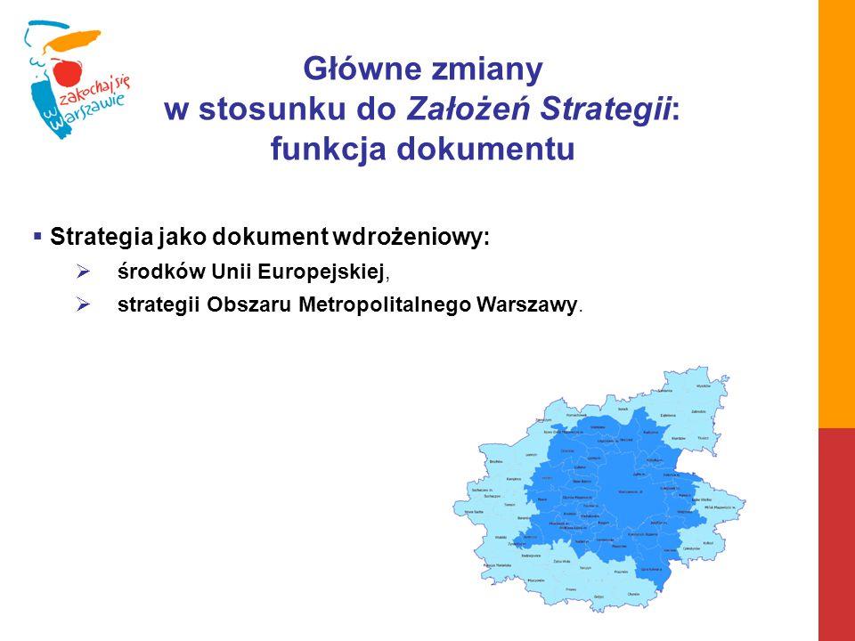 Główne zmiany w stosunku do Założeń Strategii: funkcja dokumentu  Strategia jako dokument wdrożeniowy:  środków Unii Europejskiej,  strategii Obsza