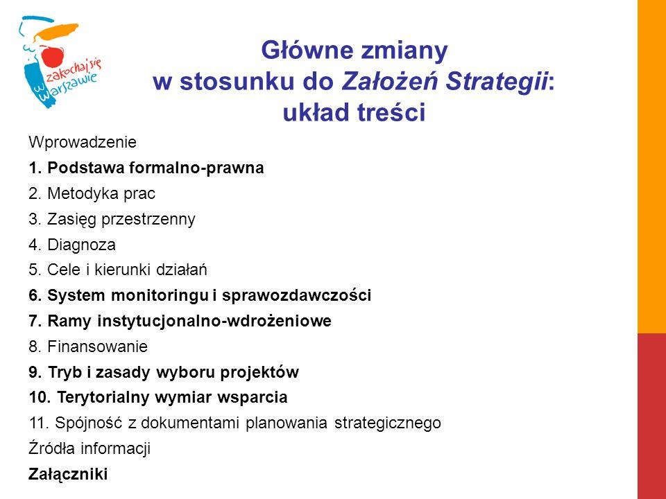 Wprowadzenie 1. Podstawa formalno-prawna 2. Metodyka prac 3. Zasięg przestrzenny 4. Diagnoza 5. Cele i kierunki działań 6. System monitoringu i sprawo