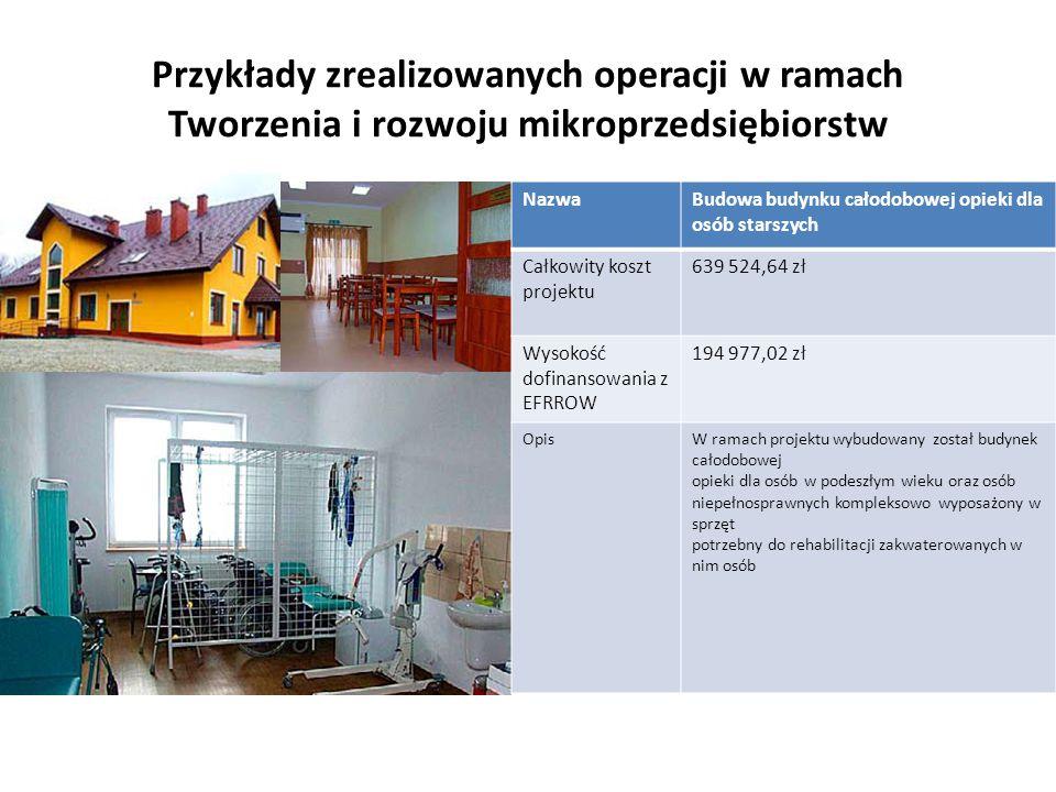 Przykłady zrealizowanych operacji w ramach Tworzenia i rozwoju mikroprzedsiębiorstw NazwaBudowa budynku całodobowej opieki dla osób starszych Całkowit