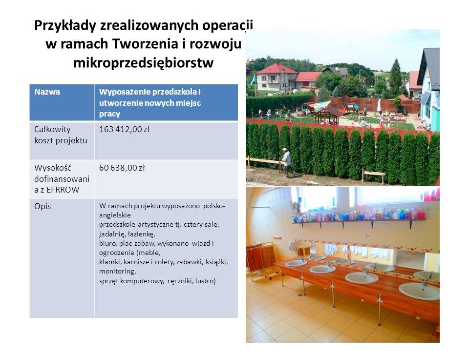 Przykłady zrealizowanych operacji w ramach Tworzenia i rozwoju mikroprzedsiębiorstw NazwaWyposażenie przedszkola i utworzenie nowych miejsc pracy Całk