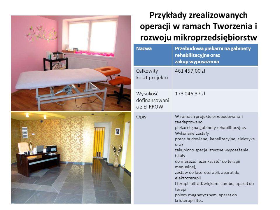 Przykłady zrealizowanych operacji w ramach Tworzenia i rozwoju mikroprzedsiębiorstw NazwaPrzebudowa piekarni na gabinety rehabilitacyjne oraz zakup wy