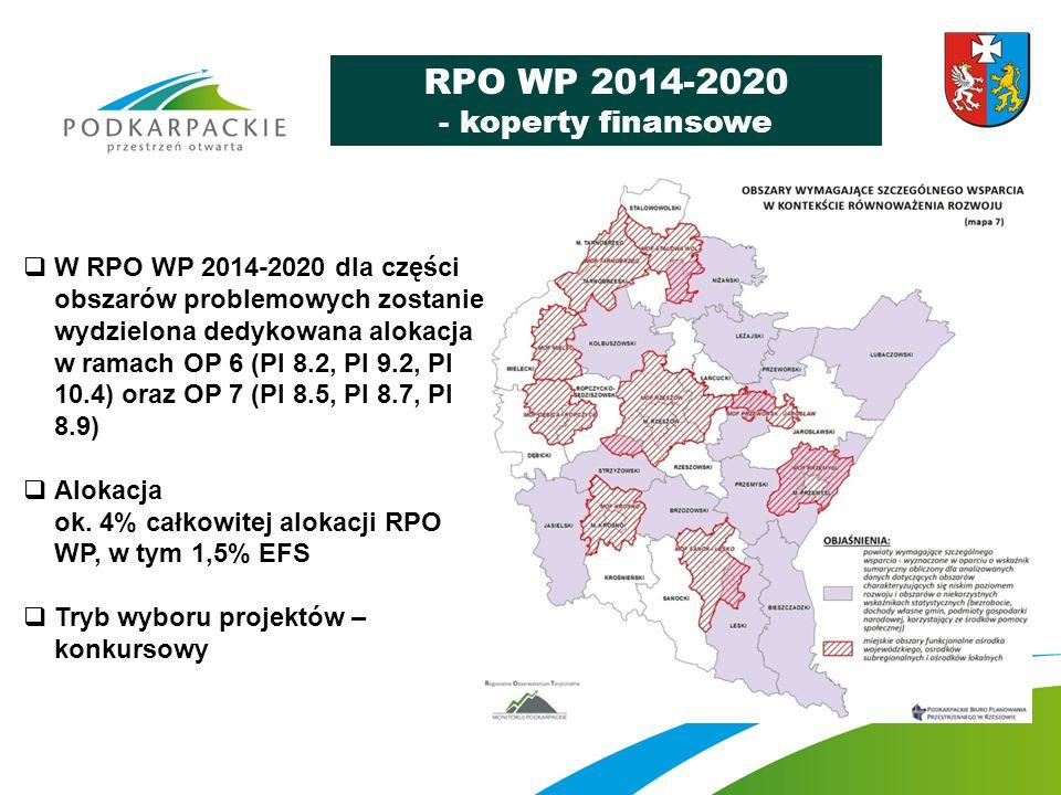 RPO WP 2014-2020 - koperty finansowe  W RPO WP 2014-2020 dla części obszarów problemowych zostanie wydzielona dedykowana alokacja w ramach OP 6 (PI 8