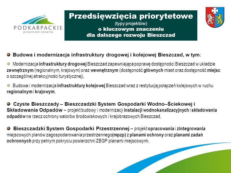 Budowa i modernizacja infrastruktury drogowej i kolejowej Bieszczad, w tym: Modernizacja infrastruktury drogowej Bieszczad zapewniająca poprawę dostęp
