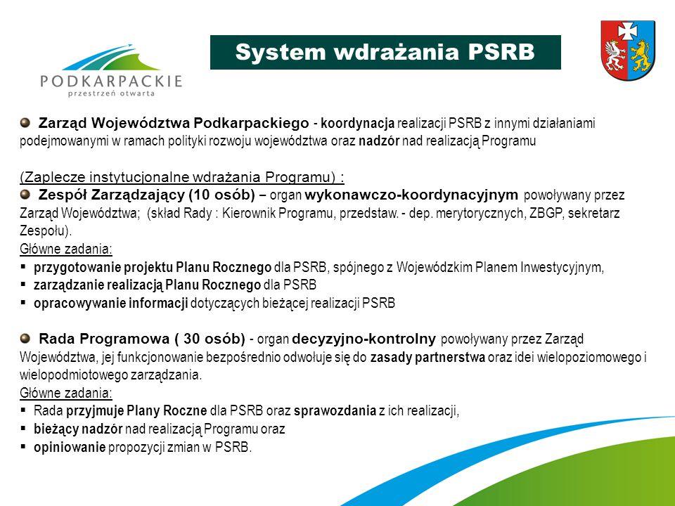 Zarząd Województwa Podkarpackiego - koordynacja realizacji PSRB z innymi działaniami podejmowanymi w ramach polityki rozwoju województwa oraz nadzór n