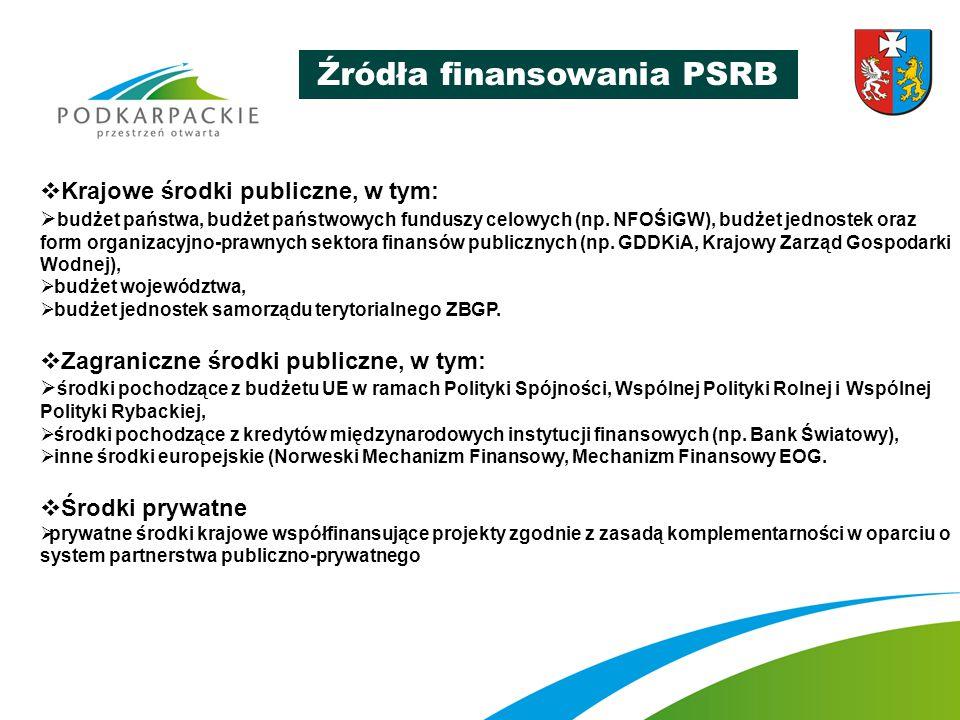 Źródła finansowania PSRB  Krajowe środki publiczne, w tym:  budżet państwa, budżet państwowych funduszy celowych (np. NFOŚiGW), budżet jednostek ora