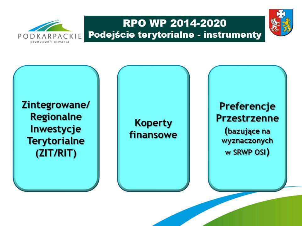 RPO WP 2014-2020 Podejście terytorialne - instrumenty Zintegrowane/ Regionalne Inwestycje Terytorialne (ZIT/RIT) Koperty finansowe Preferencje Przestr