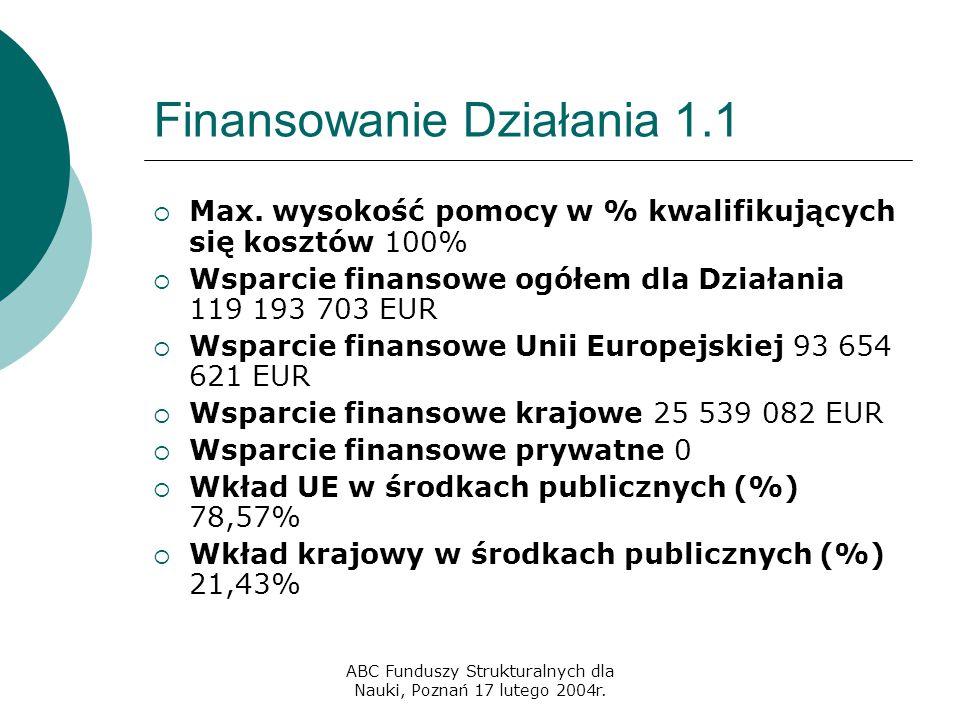 ABC Funduszy Strukturalnych dla Nauki, Poznań 17 lutego 2004r. Finansowanie Działania 1.1  Max. wysokość pomocy w % kwalifikujących się kosztów 100%