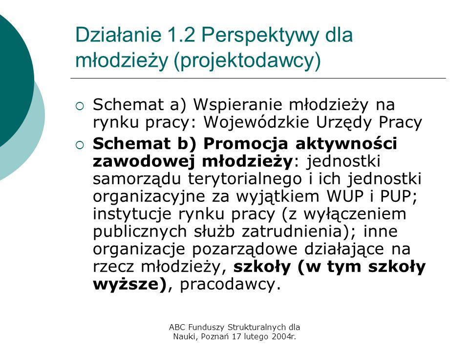 ABC Funduszy Strukturalnych dla Nauki, Poznań 17 lutego 2004r. Działanie 1.2 Perspektywy dla młodzieży (projektodawcy)  Schemat a) Wspieranie młodzie