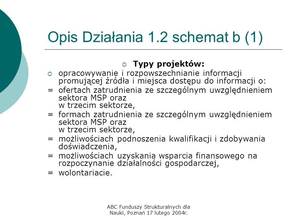 ABC Funduszy Strukturalnych dla Nauki, Poznań 17 lutego 2004r. Opis Działania 1.2 schemat b (1)  Typy projektów:  opracowywanie i rozpowszechnianie