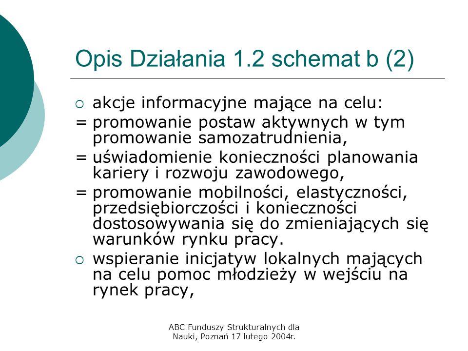 ABC Funduszy Strukturalnych dla Nauki, Poznań 17 lutego 2004r. Opis Działania 1.2 schemat b (2)  akcje informacyjne mające na celu: =promowanie posta