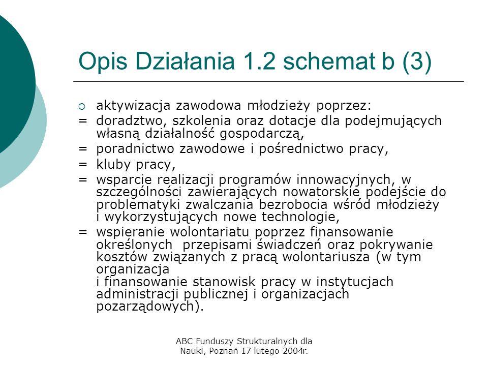 ABC Funduszy Strukturalnych dla Nauki, Poznań 17 lutego 2004r. Opis Działania 1.2 schemat b (3)  aktywizacja zawodowa młodzieży poprzez: =doradztwo,