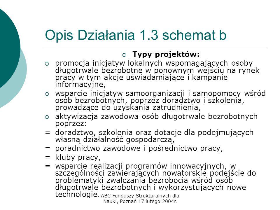 ABC Funduszy Strukturalnych dla Nauki, Poznań 17 lutego 2004r. Opis Działania 1.3 schemat b  Typy projektów:  promocja inicjatyw lokalnych wspomagaj
