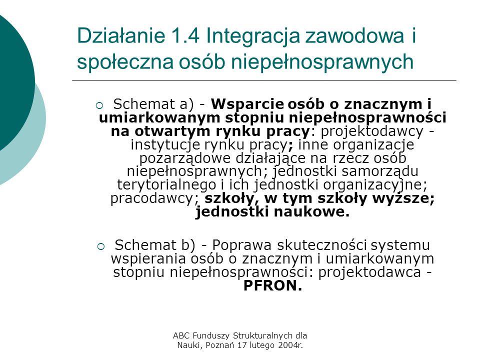 ABC Funduszy Strukturalnych dla Nauki, Poznań 17 lutego 2004r. Działanie 1.4 Integracja zawodowa i społeczna osób niepełnosprawnych  Schemat a) - Wsp