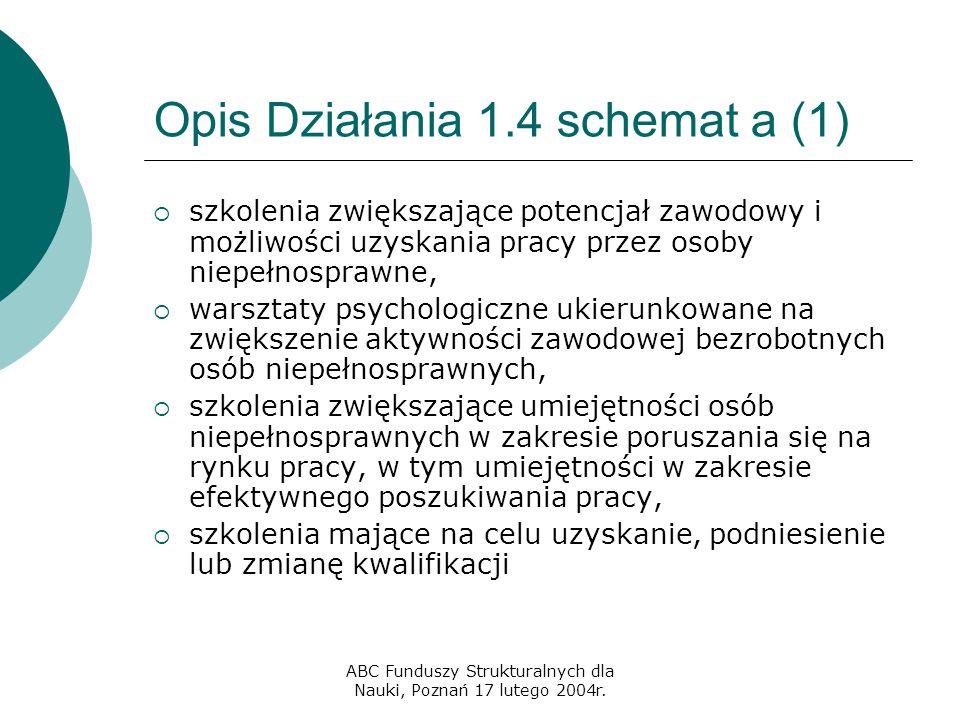 ABC Funduszy Strukturalnych dla Nauki, Poznań 17 lutego 2004r. Opis Działania 1.4 schemat a (1)  szkolenia zwiększające potencjał zawodowy i możliwoś