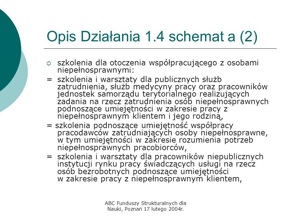 ABC Funduszy Strukturalnych dla Nauki, Poznań 17 lutego 2004r. Opis Działania 1.4 schemat a (2)  szkolenia dla otoczenia współpracującego z osobami n