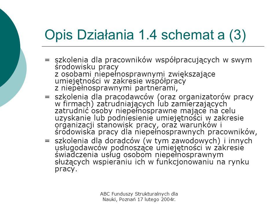 ABC Funduszy Strukturalnych dla Nauki, Poznań 17 lutego 2004r. Opis Działania 1.4 schemat a (3) =szkolenia dla pracowników współpracujących w swym śro