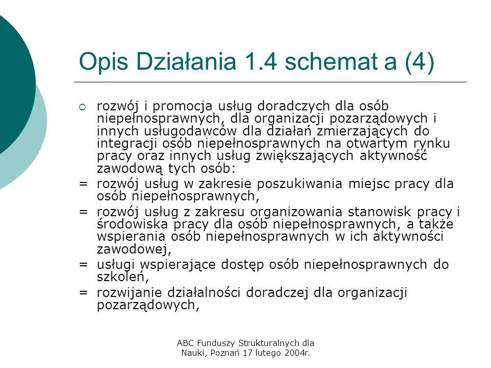 ABC Funduszy Strukturalnych dla Nauki, Poznań 17 lutego 2004r. Opis Działania 1.4 schemat a (4)  rozwój i promocja usług doradczych dla osób niepełno