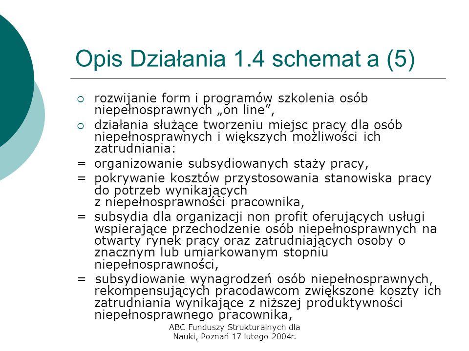 ABC Funduszy Strukturalnych dla Nauki, Poznań 17 lutego 2004r. Opis Działania 1.4 schemat a (5)  rozwijanie form i programów szkolenia osób niepełnos
