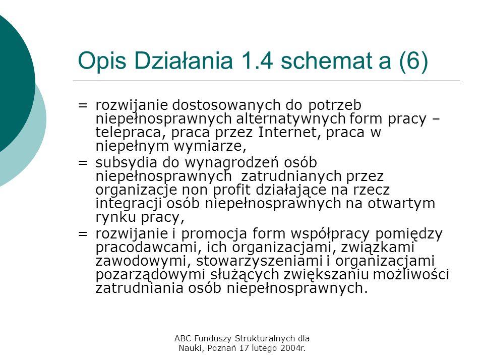 ABC Funduszy Strukturalnych dla Nauki, Poznań 17 lutego 2004r. Opis Działania 1.4 schemat a (6) =rozwijanie dostosowanych do potrzeb niepełnosprawnych
