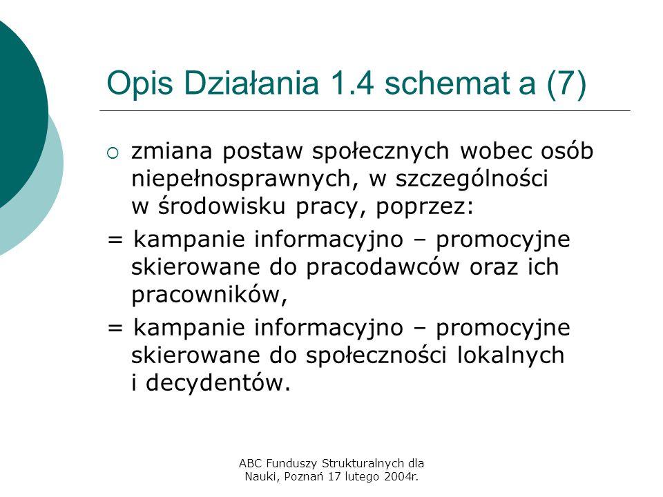 ABC Funduszy Strukturalnych dla Nauki, Poznań 17 lutego 2004r. Opis Działania 1.4 schemat a (7)  zmiana postaw społecznych wobec osób niepełnosprawny