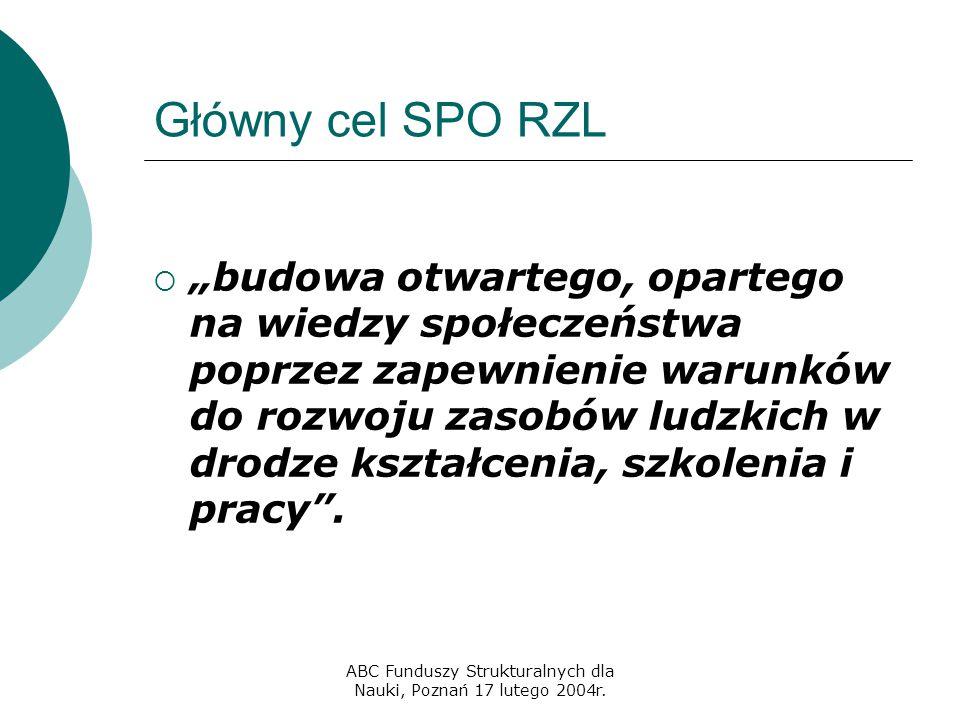 """ABC Funduszy Strukturalnych dla Nauki, Poznań 17 lutego 2004r. Główny cel SPO RZL  """"budowa otwartego, opartego na wiedzy społeczeństwa poprzez zapewn"""