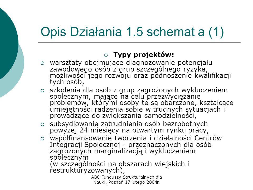 ABC Funduszy Strukturalnych dla Nauki, Poznań 17 lutego 2004r. Opis Działania 1.5 schemat a (1)  Typy projektów:  warsztaty obejmujące diagnozowanie