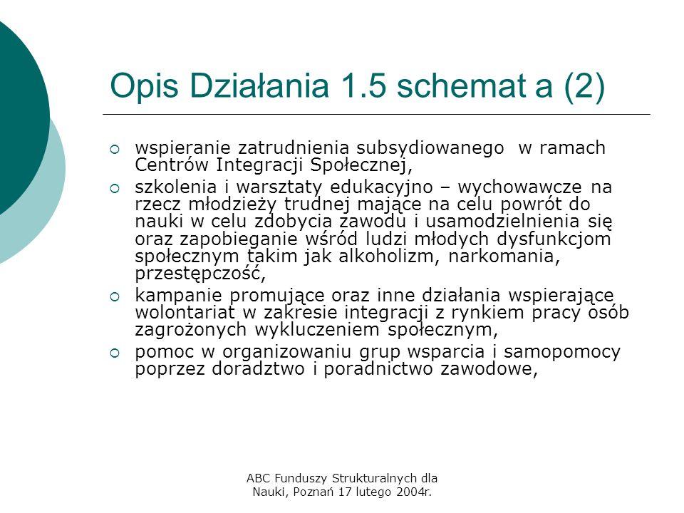 ABC Funduszy Strukturalnych dla Nauki, Poznań 17 lutego 2004r. Opis Działania 1.5 schemat a (2)  wspieranie zatrudnienia subsydiowanego w ramach Cent