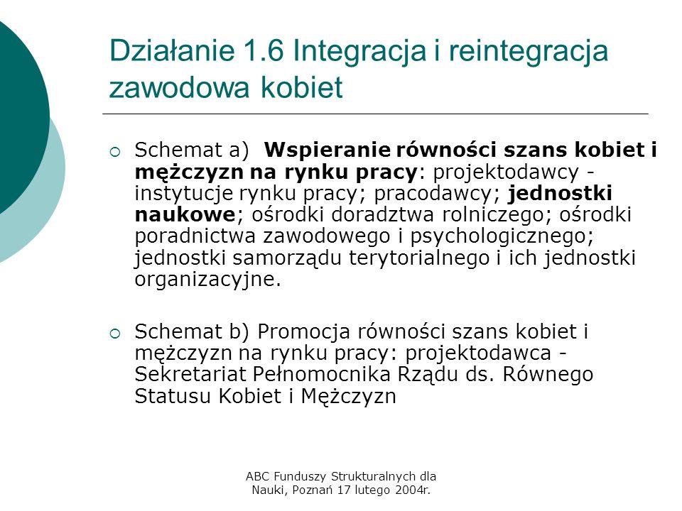 ABC Funduszy Strukturalnych dla Nauki, Poznań 17 lutego 2004r. Działanie 1.6 Integracja i reintegracja zawodowa kobiet  Schemat a) Wspieranie równośc