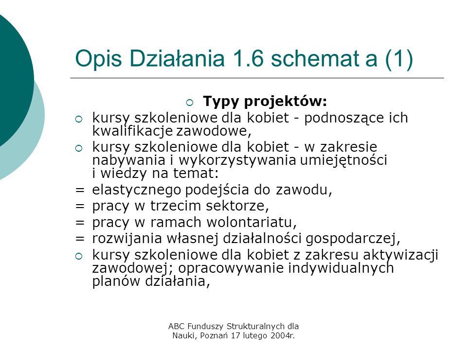 ABC Funduszy Strukturalnych dla Nauki, Poznań 17 lutego 2004r. Opis Działania 1.6 schemat a (1)  Typy projektów:  kursy szkoleniowe dla kobiet - pod