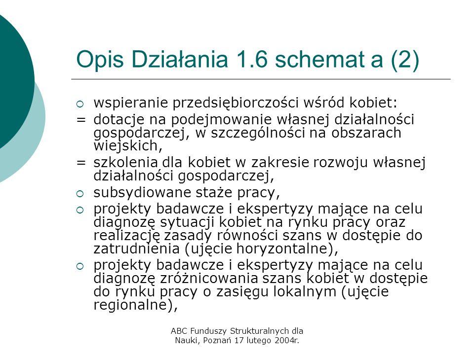 ABC Funduszy Strukturalnych dla Nauki, Poznań 17 lutego 2004r. Opis Działania 1.6 schemat a (2)  wspieranie przedsiębiorczości wśród kobiet: =dotacje