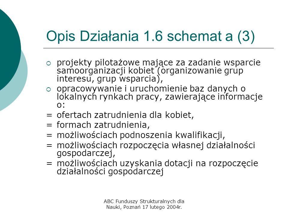 ABC Funduszy Strukturalnych dla Nauki, Poznań 17 lutego 2004r. Opis Działania 1.6 schemat a (3)  projekty pilotażowe mające za zadanie wsparcie samoo