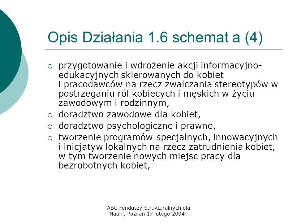 ABC Funduszy Strukturalnych dla Nauki, Poznań 17 lutego 2004r. Opis Działania 1.6 schemat a (4)  przygotowanie i wdrożenie akcji informacyjno- edukac