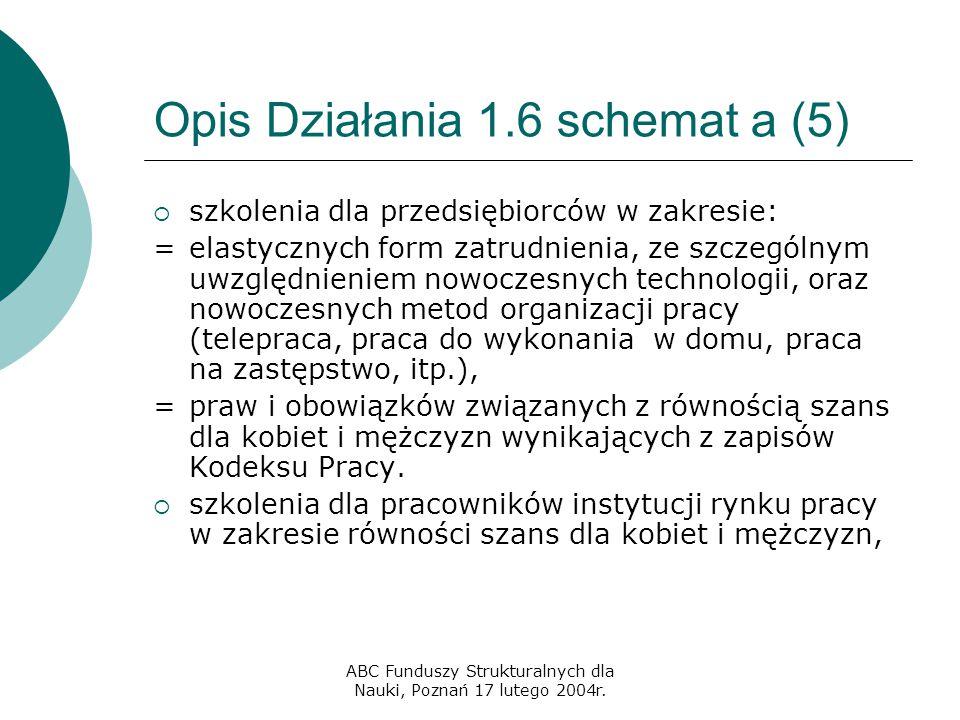 ABC Funduszy Strukturalnych dla Nauki, Poznań 17 lutego 2004r. Opis Działania 1.6 schemat a (5)  szkolenia dla przedsiębiorców w zakresie: =elastyczn
