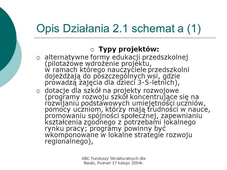 ABC Funduszy Strukturalnych dla Nauki, Poznań 17 lutego 2004r. Opis Działania 2.1 schemat a (1)  Typy projektów:  alternatywne formy edukacji przeds