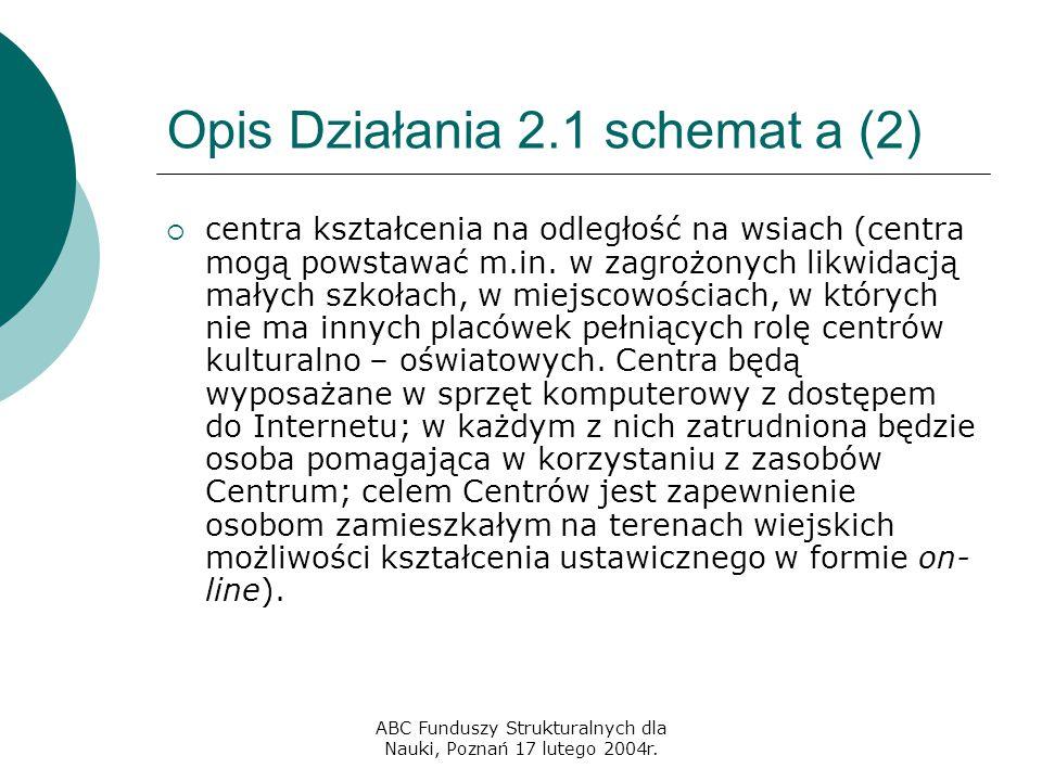 ABC Funduszy Strukturalnych dla Nauki, Poznań 17 lutego 2004r. Opis Działania 2.1 schemat a (2)  centra kształcenia na odległość na wsiach (centra mo